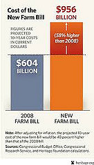New_Farm_Bill